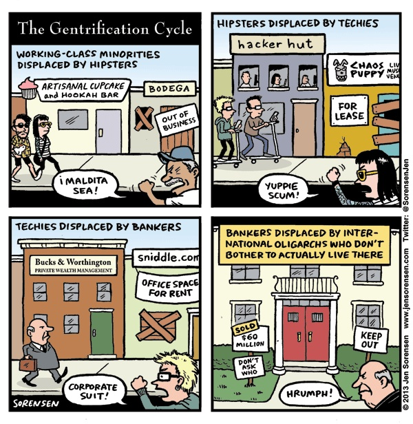 Gentrification Comic
